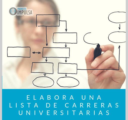 COMO PUEDO SABER QUE CARRERA UNIVERSITARIA PUEDO ESTUDIAR 2