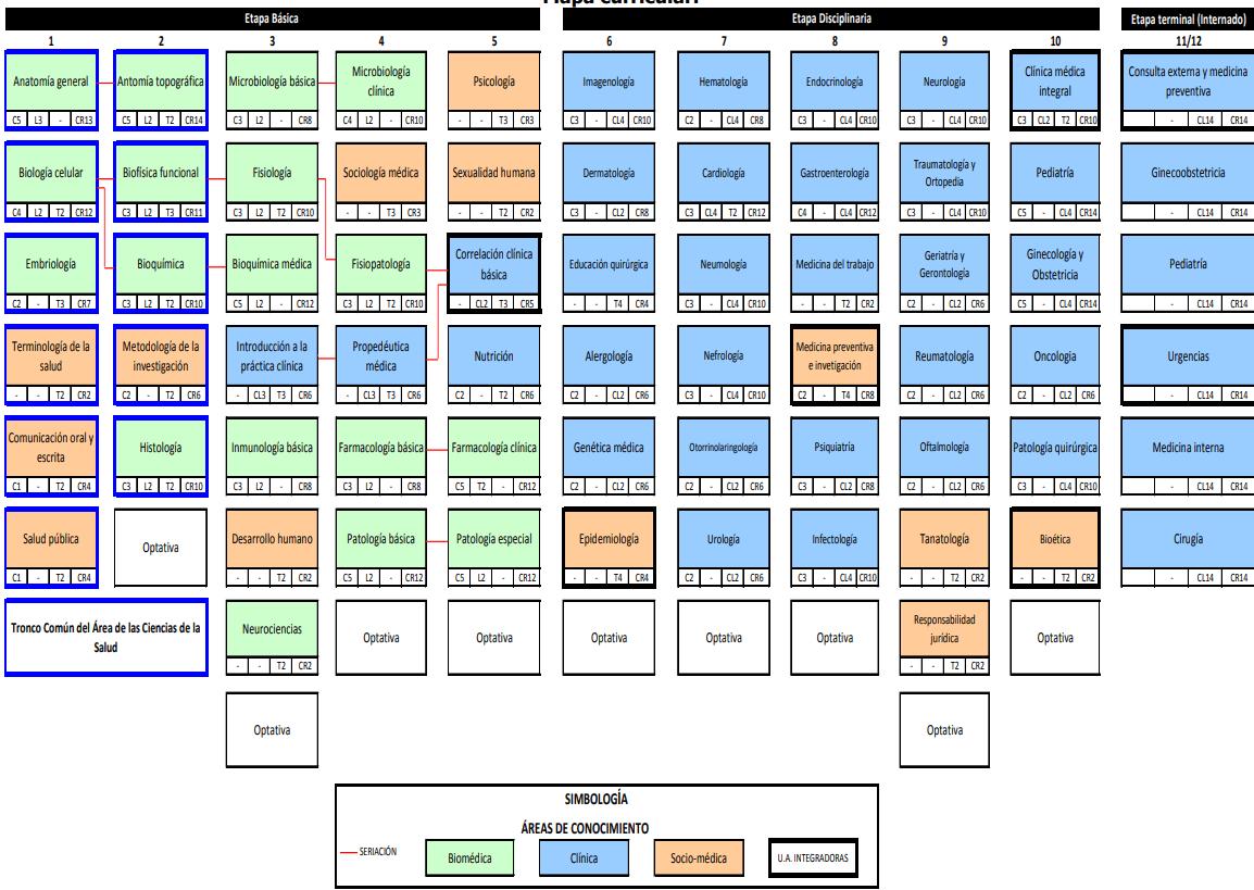 plan de estudios medicina UABC y carreras