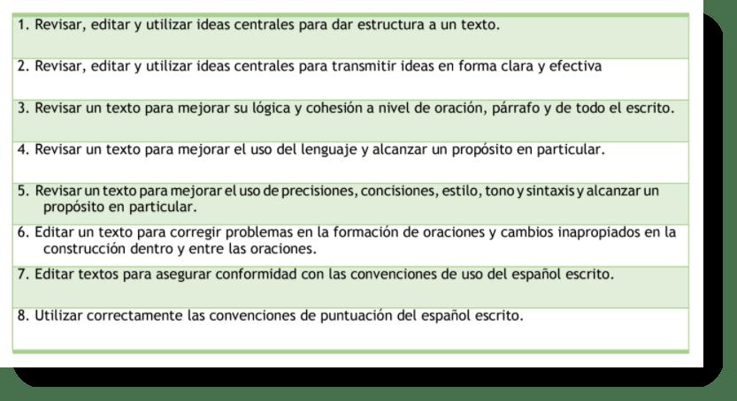 prueba de lengua escrita competencias uabc